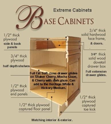 Extreme Cabinets Base Construction Details