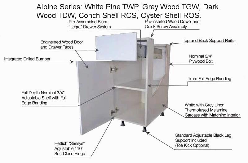 Assembled European Style Frameless Kitchen Cabinet