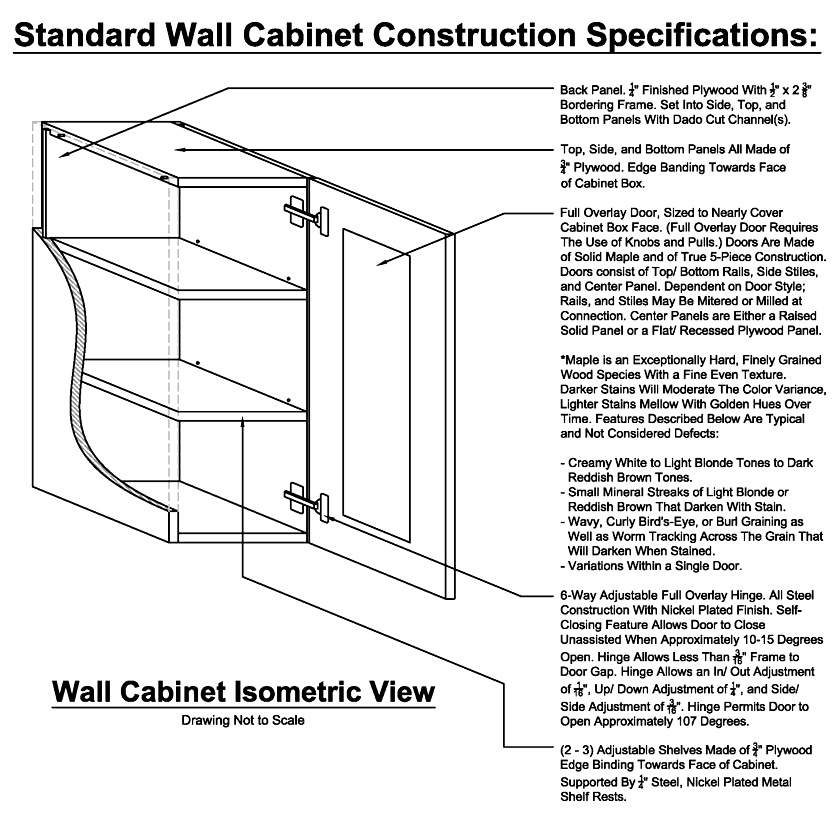 Innovation Cabinetry Wall Cabinet Specifications, full overlay, all wood construction.