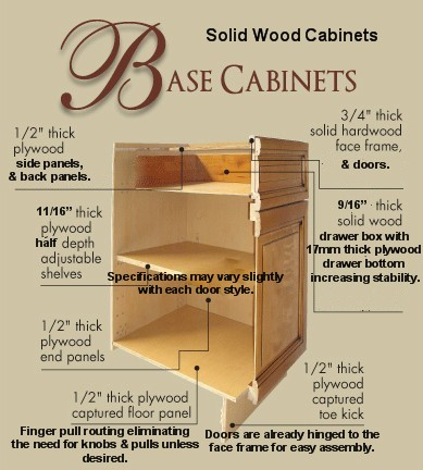 Cabinet Construction Varies Slightly With Each Door Style For Details